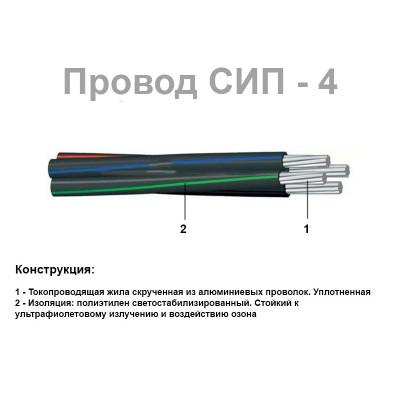 Провод СИП-4 4х70